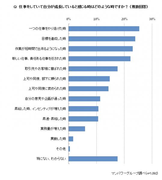 surveydata1503_032