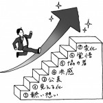 経営理念の作り方には、ちゃんとしたルールがあるんです!