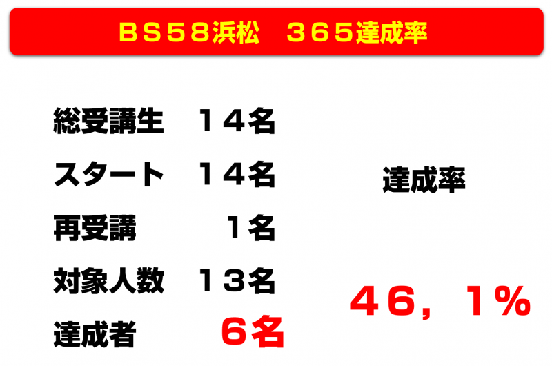 6221d25fd0bd3c4aa4b687c4cb2833a6