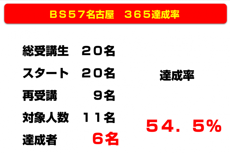 c5290c84c0f5fb098add10f1cacba6d4