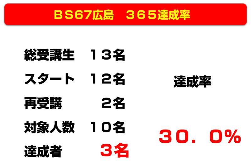 2c3d28fe981570ca4b14be86b4a43dcb
