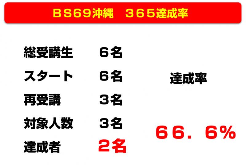 ff1b83e3dda3c06d493d5cf2b857bd47